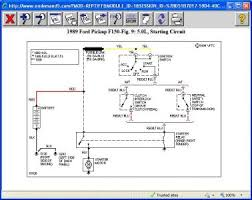wiring diagram for 1999 ford f150 wiring diagram schematics 1989 ford f150 ignition switch steering column electrical problem