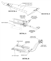 g450 fuel system figure g450 fuel ventilation system g450 maintenance manual §28 15 00 figure 1