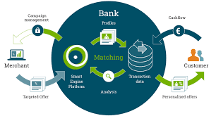 smart engine backbase open banking marketplace banks in control