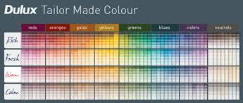 Ral Colour Chart Dulux Bedowntowndaytona Com