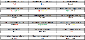 2003 nissan altima radio wiring diagram 2003 image radio wire diagram for 2012 nissan rogue wiring diagram on 2003 nissan altima radio wiring diagram