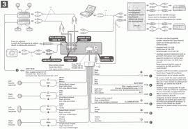 wiring diagram for sony car stereo readingrat net sony 16 pin wiring harness diagram at Wiring Diagram Sony Car Stereo