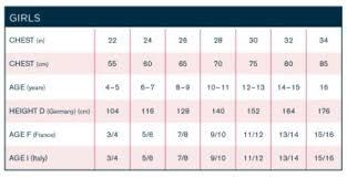 Speed O Guide Size Chart Sizing Chart Swimmingfun
