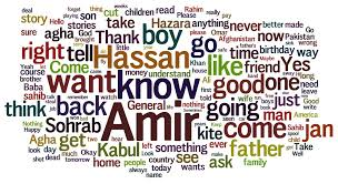 the kite runner religion the kite runner film reviews films  the kite runner directed by marc forster all s well wordle of kite runner script