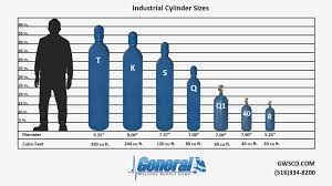 Paradigmatic Welding Gas Tank Size Chart Usa Acetylene Tank
