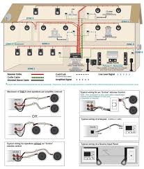 generous wiring 101 contemporary electricity diagram collection electrical 101 pdf at House Wiring 101