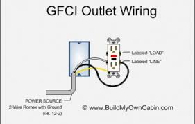 electrical outlet wiring diagram  outlet wiring electrical    gfci outlet wiring diagram