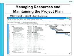 Sample Project Plans In Ms Project Software Project Management Plan Template Development Ms Sample