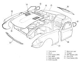 Car exploded body diagram wiring diagram