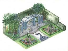 Small Picture Victorian Garden Designs completureco