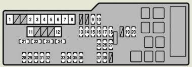 lexus es350 (2007) fuse box diagram auto genius Cartoon Fuse Box lexus es350 (2007) fuse box diagram Breaker Box Clip Art