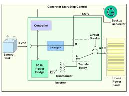 pv wiring diagrams uk solar panel junction box wiring diagram Pv Solar Panel Wiring Diagram pv wiring diagrams uk solar pv wiring diagram uk diagrams home solar pv panels installation diagram
