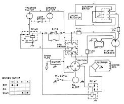 cushman turf truckster wiring diagram images 1984 cushman jacobsen cart wiring diagram jacobsen wiring diagrams for car