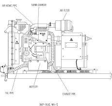 kohler generators wiring diagram image gallery kohler generators wiring diagram images