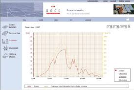 monitoring grid tied pv systems home power magazine kaco solar screenshot 2