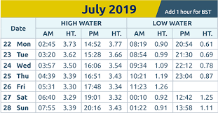Tide Times Week Commencing Monday 22nd July 2019 Harwich