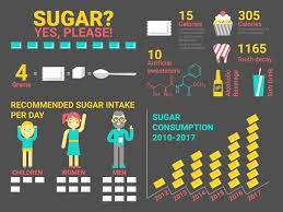 Teaspoon To Grams Chart How Many Grams In A Teaspoon And Tablespoon Conversion