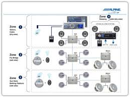 alpine system building system diagram