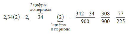 Периодические десятичные дроби формулы и примеры решений Читать первую тему понятие дроби и виды дробей раздела дроби