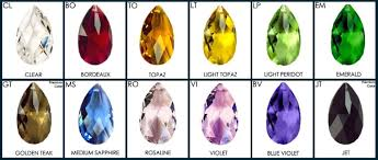 Amethyst Color Chart Crystal Color Reference Guide Lighting By Pecaso