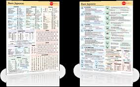 Excellent Japanese Cheat Sheet Pdf Beginner To