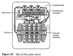 three phase dol starter wiring diagram wiring diagram electrical motor starter the wiring diagram