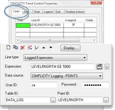 Source Points Chart Option 4 2 4 Logged Expression Line Cimplicity