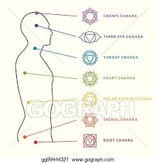 Vector Clipart Chakra System Of Human Body Energy Centers