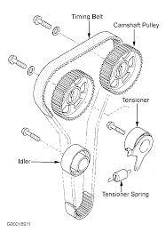 2001 kia rio engine diagram inspirational 2002 kia rio serpentine belt routing and timing belt diagrams