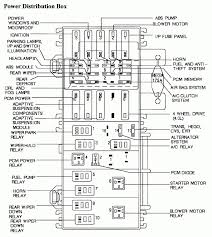 my 1998 ford explorer wont start,the interior ligths dont intended Ford Fuse Box Diagram 1998 Explorer explorer fuse box diagram · my 1998 ford explorer wont start,the interior ligths dont intended for 1998 ford explorer 1998 ford explorer fuse box diagram