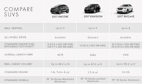 Suv Comparison Chart 2017 Best Picture Of Chart Anyimage Org