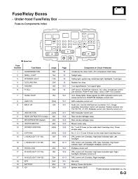 oxygen box diagram manual e books Phosphorus Diagram at Oxygen Box Diagram