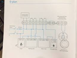 lovely central heating programmer wiring diagram contemporary danfoss 4033 spares at Danfoss Randall 4033 Wiring Diagram
