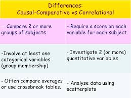 Causal Comparative Study Causal Comparative N Survey