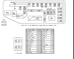 mazda interior fuse box diagram image 2003 mazda mpv fuse diagram 2003 automotive wiring diagrams on 2003 mazda 6 interior fuse box