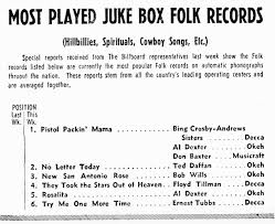 75 Years Ago The First Billboard Country Chart Debuted