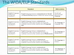 Wida Proficiency Levels Chart Lesson Planning For Ells Using The Wida Elp Standards Ppt