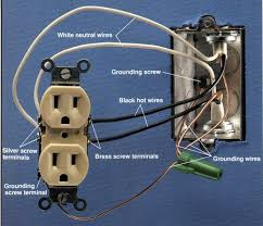 wiring a power outlet how to wire an attic electrical outlet and Power Outlet Diagram wiring diagrams for different outlets the wiring diagram wiring power outlet nilza wiring diagram power outlet wiring diagram