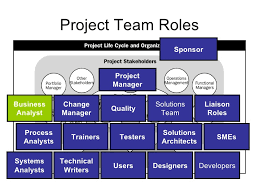 project team roles 19 ba roles and responsibilities