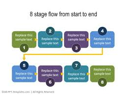 Process Flow Chart Template Ppt Powerpoint Creative Process Flow Templates