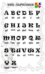 b09d2b1ace3661ece cd86e933 phonetic alphabet alphabet soup