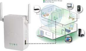 how to extend wireless internet for full coverage in large homes second because everything is wireless they are more prone to slow speeds or dropped connection than other solutions netgear wn300rp