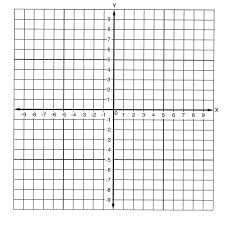 Graph Papper Graph Paper Stickers Numbered Axis 50 Stickers