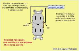house wiring 110v on wiring diagram house wiring 110v wiring diagram data wiring 110v from 220 house wiring 110v