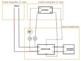 sauna heater wiring diagram schematics and wiring diagrams capacitor power input ac wiring diagram infrared sauna ing 10 mistakes to avoid