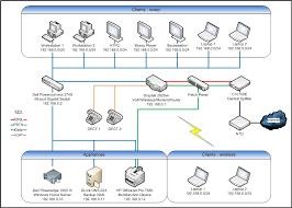 network rack diagram inspirational wiring home network diagram best Home Network Diagram Examples network rack diagram inspirational wiring home network diagram best setup 2016 inspiring in