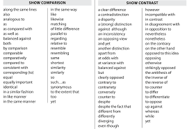 good transition words for essays transition words in an essay resources transition words view larger