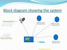 best paper winning ppt 7 block diagram