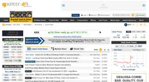 Get Kitco Com News Live Gold Prices Gold News And