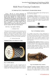Ijetr011742 By Engineering Research Publication Issuu